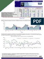 Market Report September '13