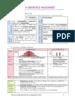 4 Mendelian Genetics Mugsheet