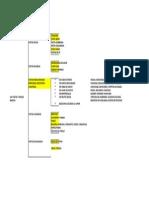 CLASIFICACION DE PASTAS.xls