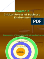 Critical Forces of Business Environment- Ch 2
