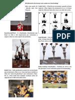 Dicionário de Cheerleading
