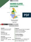 Indicadores AYACUCHO 2012.PDF
