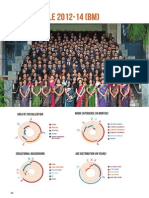 XIMB Batch Profile 2012-14