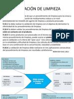 VALIDACIÓN DE PROCESOS DE LIMPIEZA