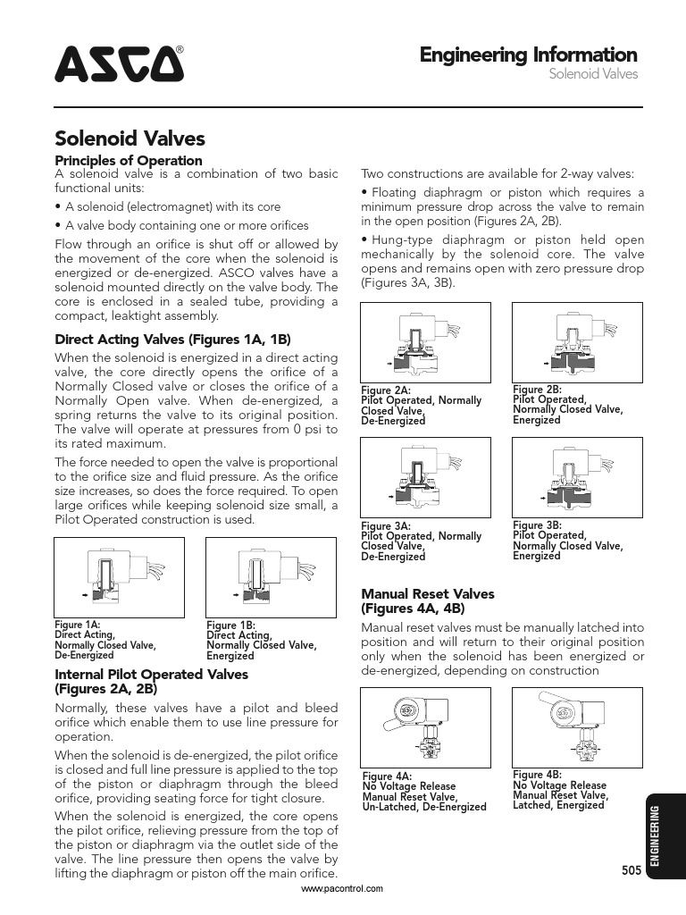 Solenoid Valves Engineering Information Valve Pressure Hot Water 250dc Fuse Box