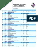 Plan de Estudio- Ing. Civil