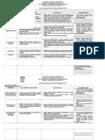 Evaluacion GESTION ACADEMICA 2013