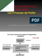 Clase 06 - Las 5 Fuerzas de Porter