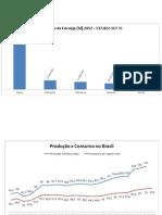 Dados Mercado Cervejaria Interessantes