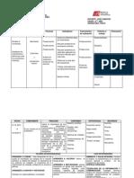 Planificacion General Cagigal 4.Fisica