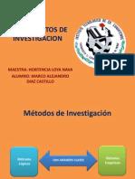 Exposicion Metodos de Investigacion
