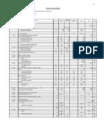 5.Metrado Filtro - PTAR ILO