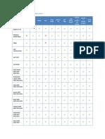 common software compatibility matrix