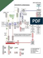 09.Fluxograma Processo Legislativo_ok
