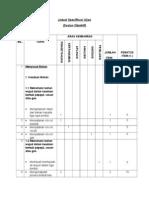 Jadual Spesifikasi Ujian
