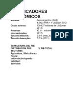 Datos Nuevos Argentina