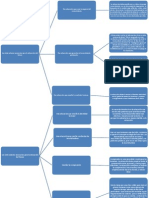 tarea diagrama edgarmorin7saberes