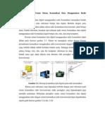 2.1 Perangkat Utama Sistem Komunikasi Data