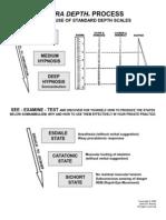 5B Ultra Depth Process Chart - Script Card
