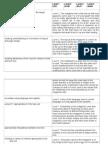 Peer_Assessment_Sheet jay hunt school magazine cover finished