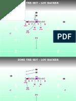 Zone the Set[1]