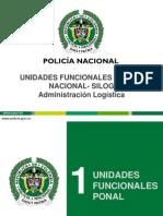 4. UNIDADES FUNCIONALES - SILOG