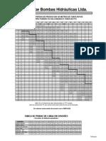 Tabela de Perda de Carga Em Tubos