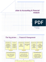 Into Lecture 1 and 2 Sf Accounting and Fin Anal