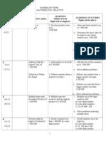 Yearly Plan Math Year 5 2013