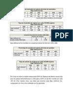 Resumen de Datos 2012