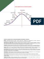 Fuentes de Carbono Para Los Microoganismos (1) (1)