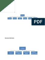 Estrutura Site - Primeira Ideia