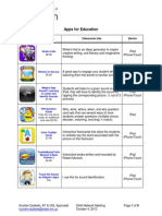 app rubric evaluations and resources for ipad