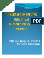 Iuliana Dobrescu - TSA