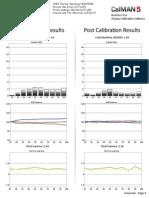 Samsung UN40F5000 CNET review calibration results