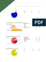 Edit Form - [ Questionaire ] - Google Docs