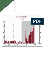 USA Saving Rate June-27!06!09-08 LWS