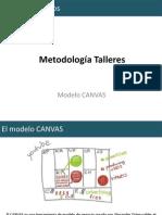 Metodología Talleres Canvas