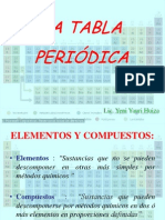 Tabla Periodica Civil