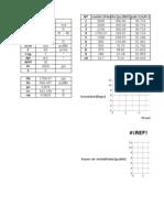 IPR (Autoguardado)
