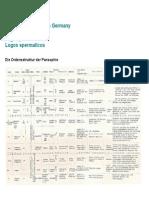 Tränker-Liebesmahl einer Pansophischen Rosen-Kreuz-Loge.pdf