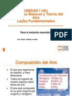 UNIDAD I Conceptos básicos y teoría del aire