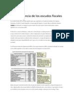 La Importancia de Los Escudos Fiscales