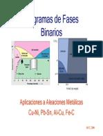 08_DiagramaDeFases