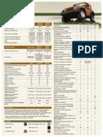 Ficha Técnica Jeep Wrangler Sport