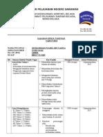 Sasaran Kerja Tahunan 2013 (Format Baru)