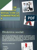 Relacion de La Dinamica Social Con La Administracion