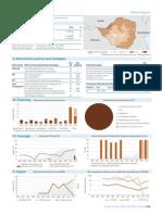 Malaria Profile Zimbabwe