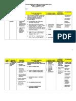 Scheme of Work BIOLOGY FORM 5_ 2012