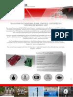 Smartmax IO Board MA-4020 - Maxon Solutions